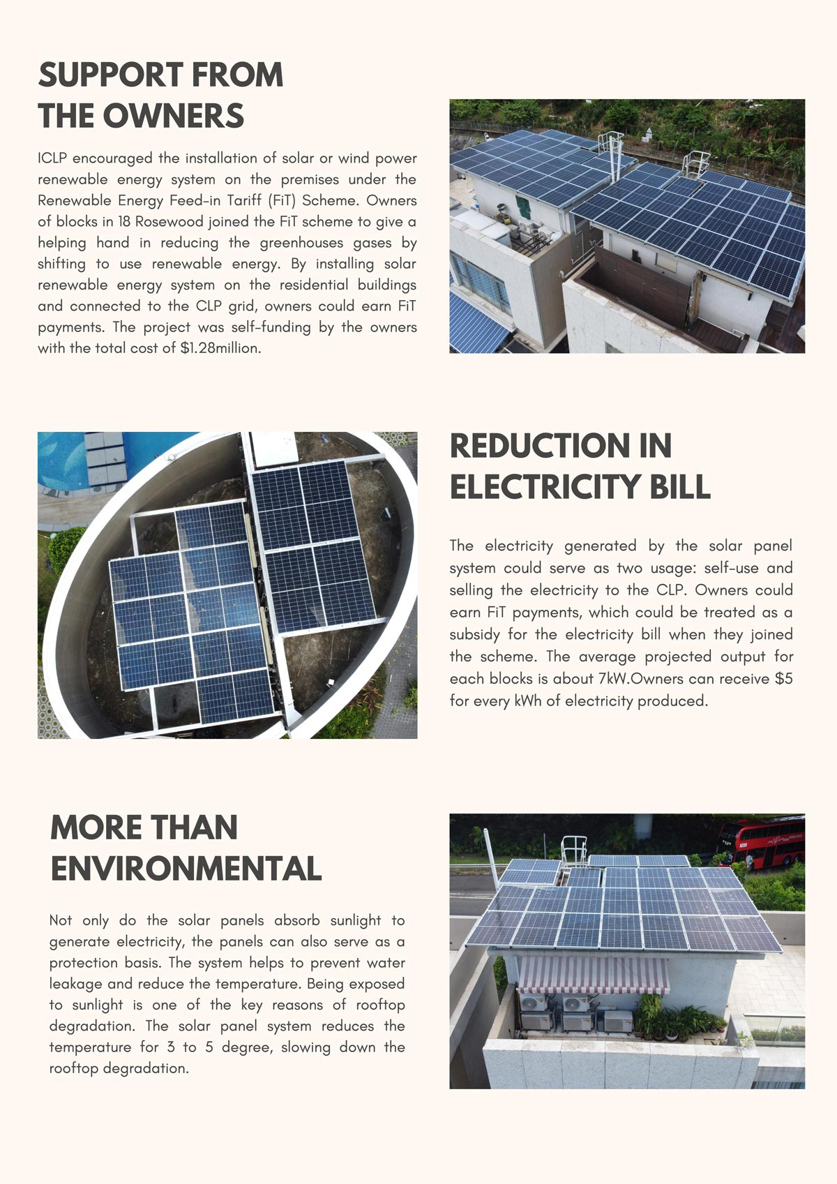 Solar Energy Investment|Hydroponics|EV Charging|E-Parking